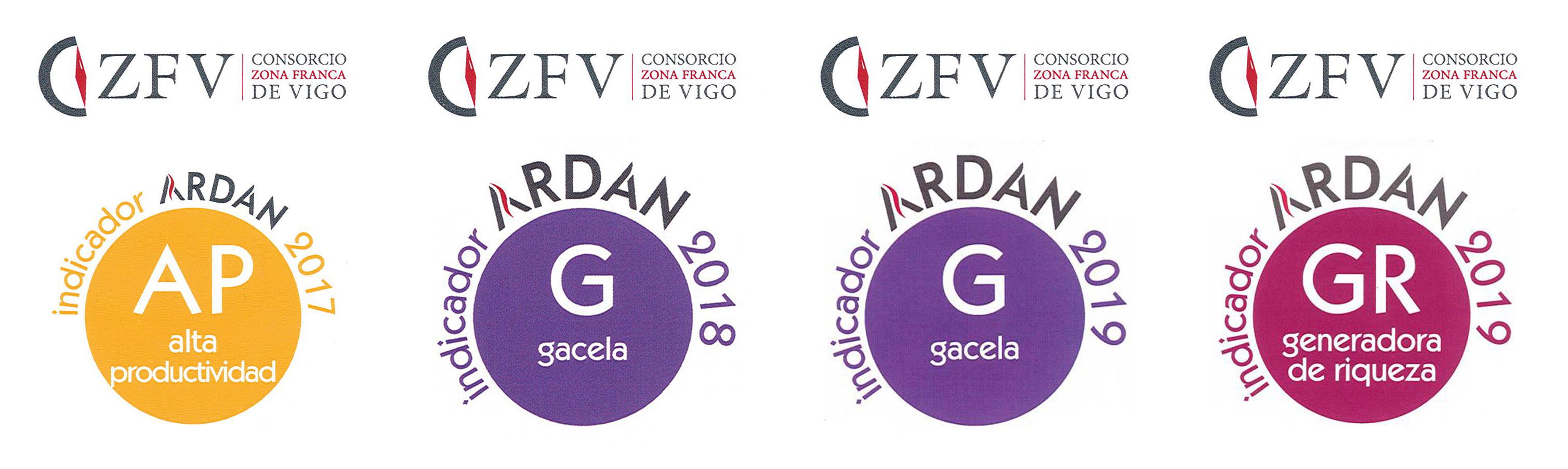 Consorcio Zona Franca de Vigo - Indicador Ardan